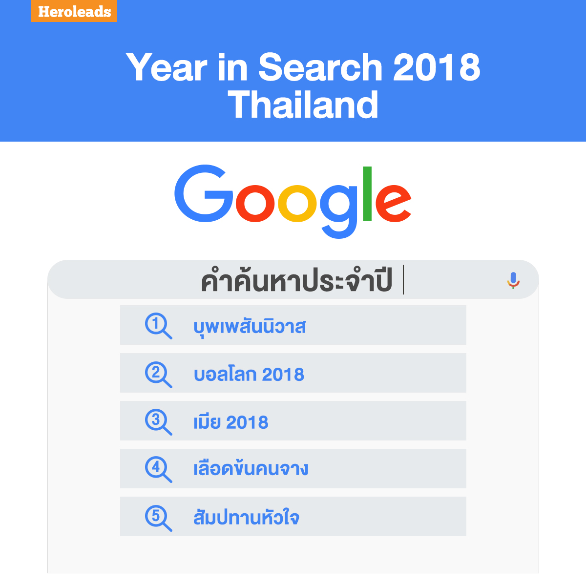 search 2018