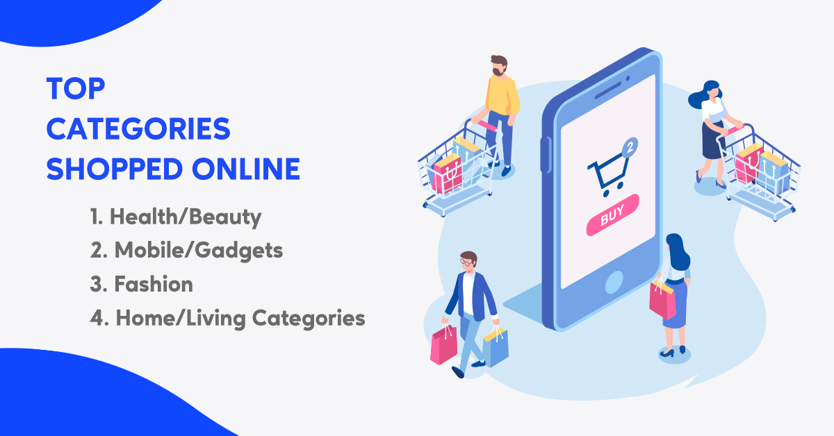 E-Commerce_Heroleads